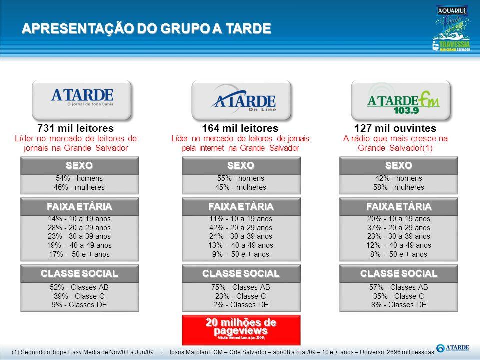 OVERVIEW A 47ª Aquarius Fresh Travessia Mar Grande / Salvador é um encontro entre o público apaixonado pelo esporte e os grande atletas da Bahia e de outros estados, tornando assim, uma das provas mais importantes do calendário desportivo do país.