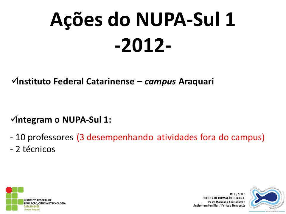 Ações do NUPA-Sul 1 -2012- Instituto Federal Catarinense – campus Araquari Integram o NUPA-Sul 1: - 10 professores (3 desempenhando atividades fora do