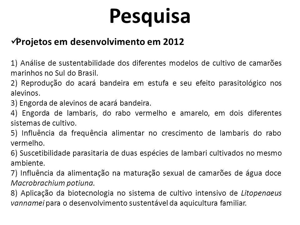 Pesquisa Projetos em desenvolvimento em 2012 1) Análise de sustentabilidade dos diferentes modelos de cultivo de camarões marinhos no Sul do Brasil. 2