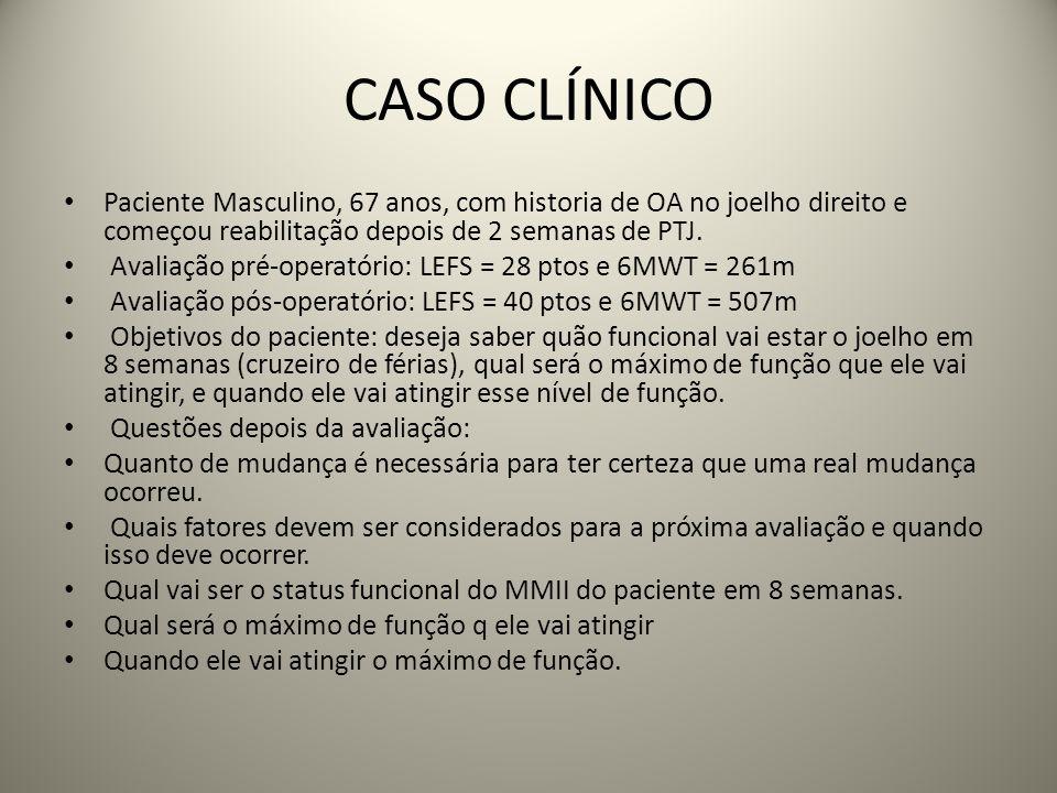 CASO CLÍNICO Paciente Masculino, 67 anos, com historia de OA no joelho direito e começou reabilitação depois de 2 semanas de PTJ.