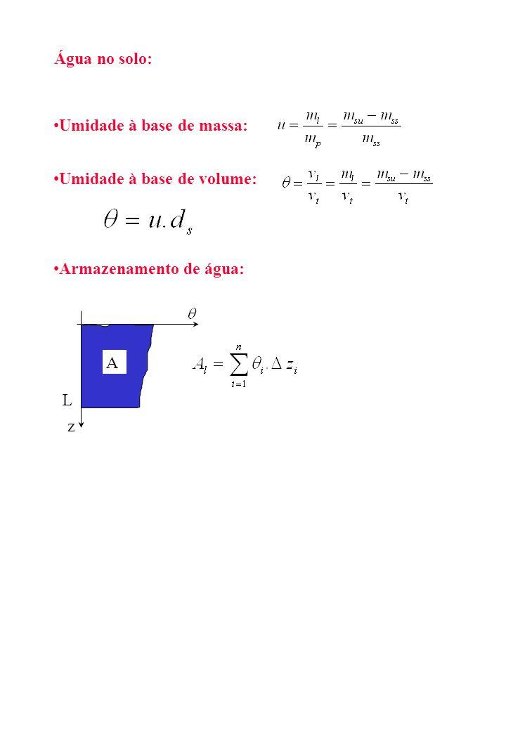 Água no solo: Umidade à base de massa: Umidade à base de volume: Armazenamento de água: z L A