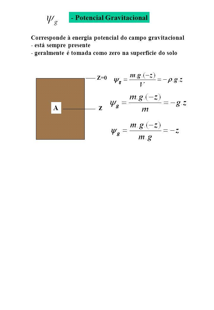 - Potencial Gravitacional Corresponde à energia potencial do campo gravitacional - está sempre presente - geralmente é tomada como zero na superfície