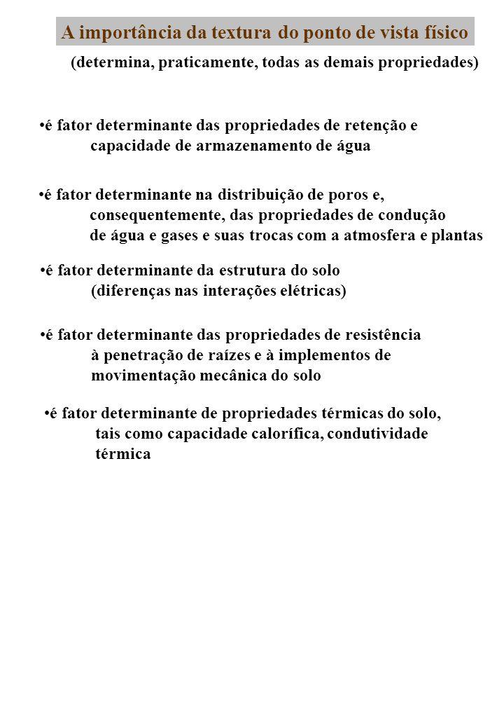 Característica que exprime o posicionamento espacial relativo de cada componente do sistema.