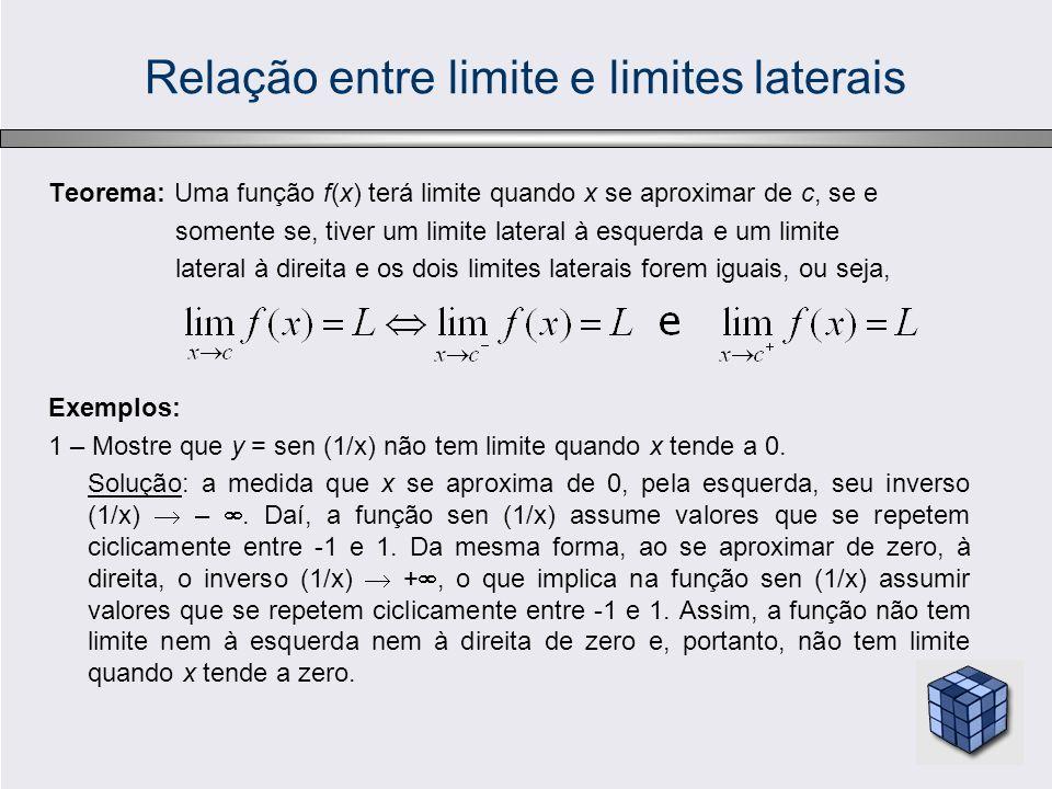 Relação entre limite e limites laterais Teorema: Uma função f(x) terá limite quando x se aproximar de c, se e somente se, tiver um limite lateral à es