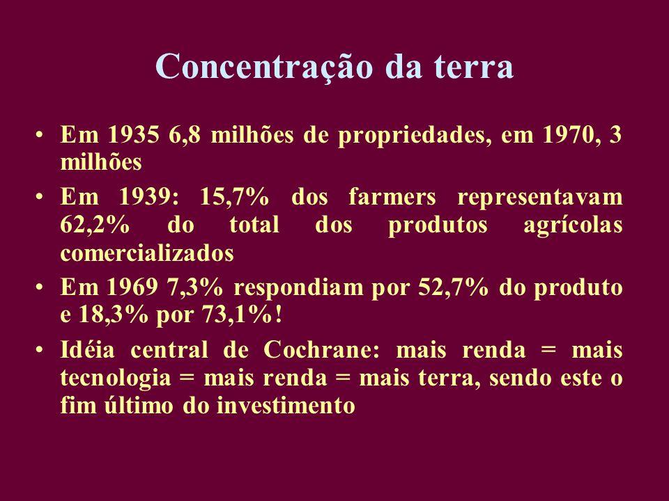 Concentração da terra Em 1935 6,8 milhões de propriedades, em 1970, 3 milhões Em 1939: 15,7% dos farmers representavam 62,2% do total dos produtos agr