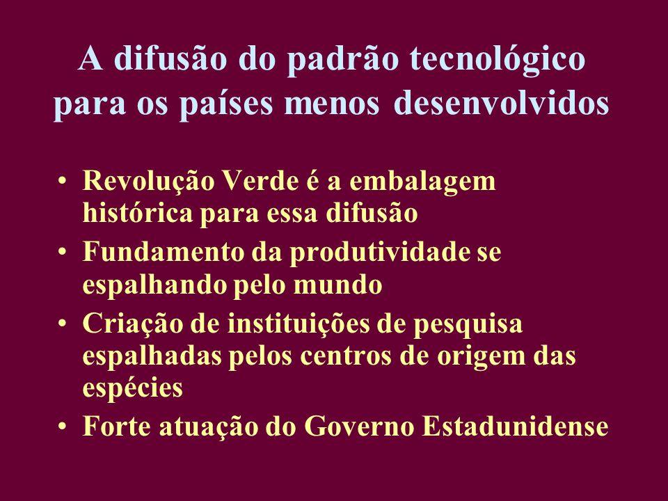 A difusão do padrão tecnológico para os países menos desenvolvidos Revolução Verde é a embalagem histórica para essa difusão Fundamento da produtivida
