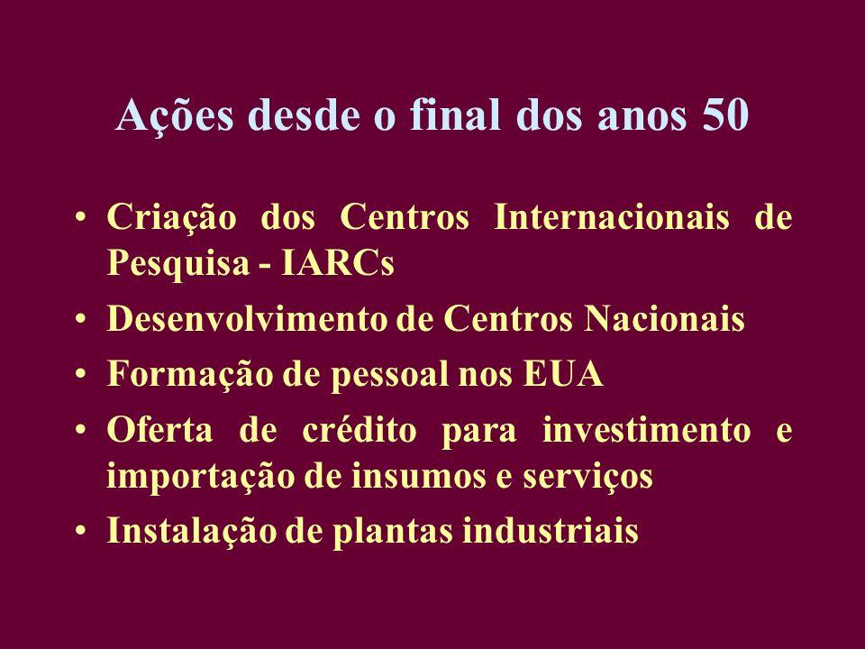 Ações desde o final dos anos 50 Criação dos Centros Internacionais de Pesquisa - IARCs Desenvolvimento de Centros Nacionais Formação de pessoal nos EU