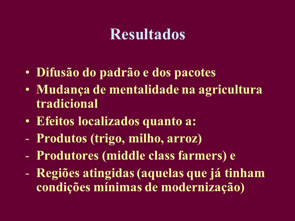 Resultados Difusão do padrão e dos pacotes Mudança de mentalidade na agricultura tradicional Efeitos localizados quanto a: -Produtos (trigo, milho, ar