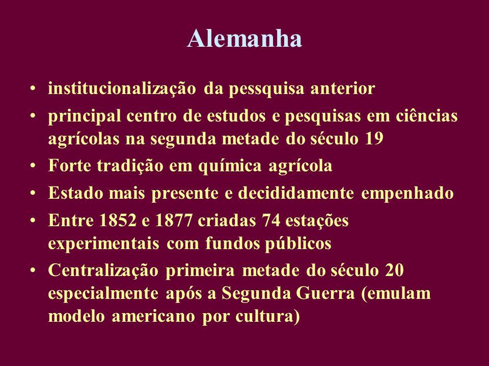 EUA - Prelúdio Desde o século 17 introdução de material genético: 1621 amoreira (seda); 1688 arroz; 1699 criação de fazenda exp.