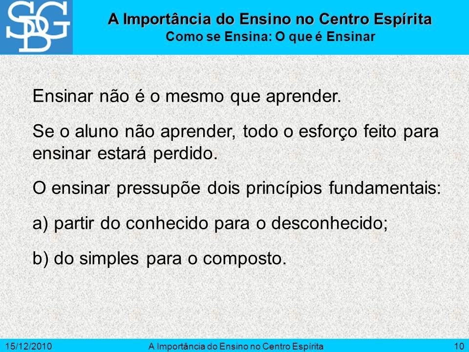 15/12/2010A Importância do Ensino no Centro Espírita10 Ensinar não é o mesmo que aprender. Se o aluno não aprender, todo o esforço feito para ensinar