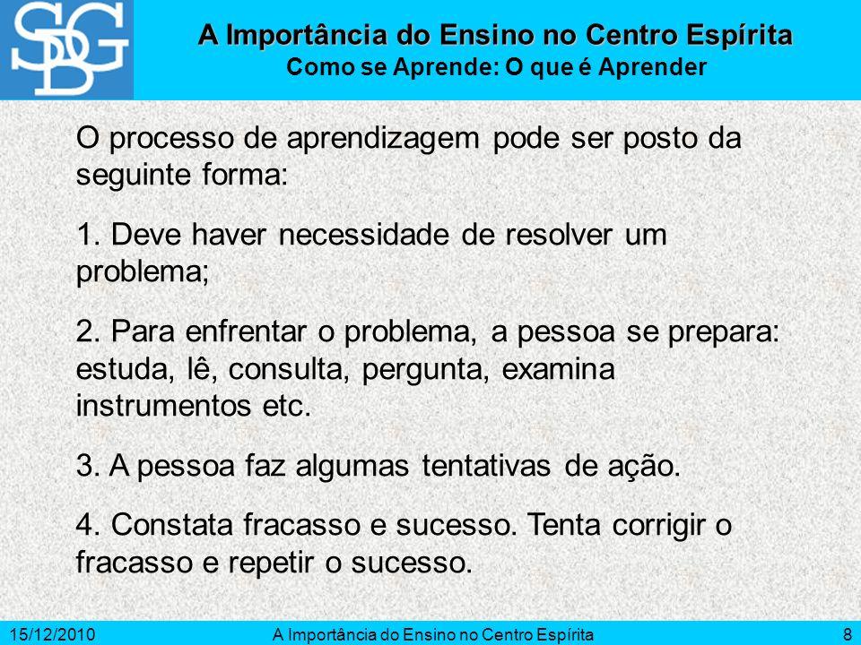 15/12/2010A Importância do Ensino no Centro Espírita8 O processo de aprendizagem pode ser posto da seguinte forma: 1. Deve haver necessidade de resolv