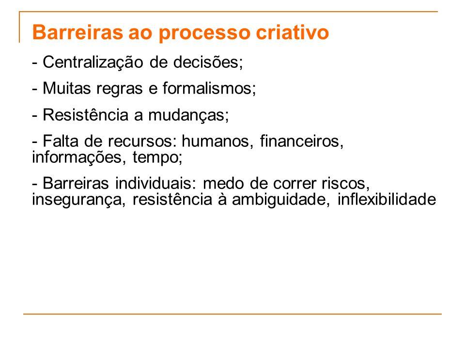Barreiras ao processo criativo - Centralização de decisões; - Muitas regras e formalismos; - Resistência a mudanças; - Falta de recursos: humanos, fin
