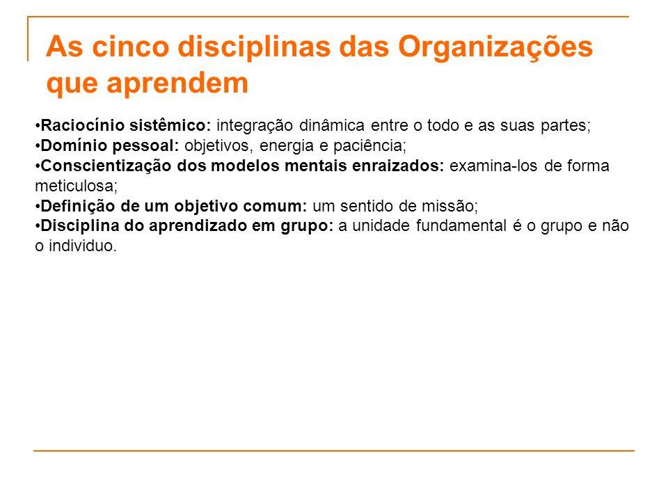 As cinco disciplinas das Organizações que aprendem Raciocínio sistêmico: integração dinâmica entre o todo e as suas partes; Domínio pessoal: objetivos