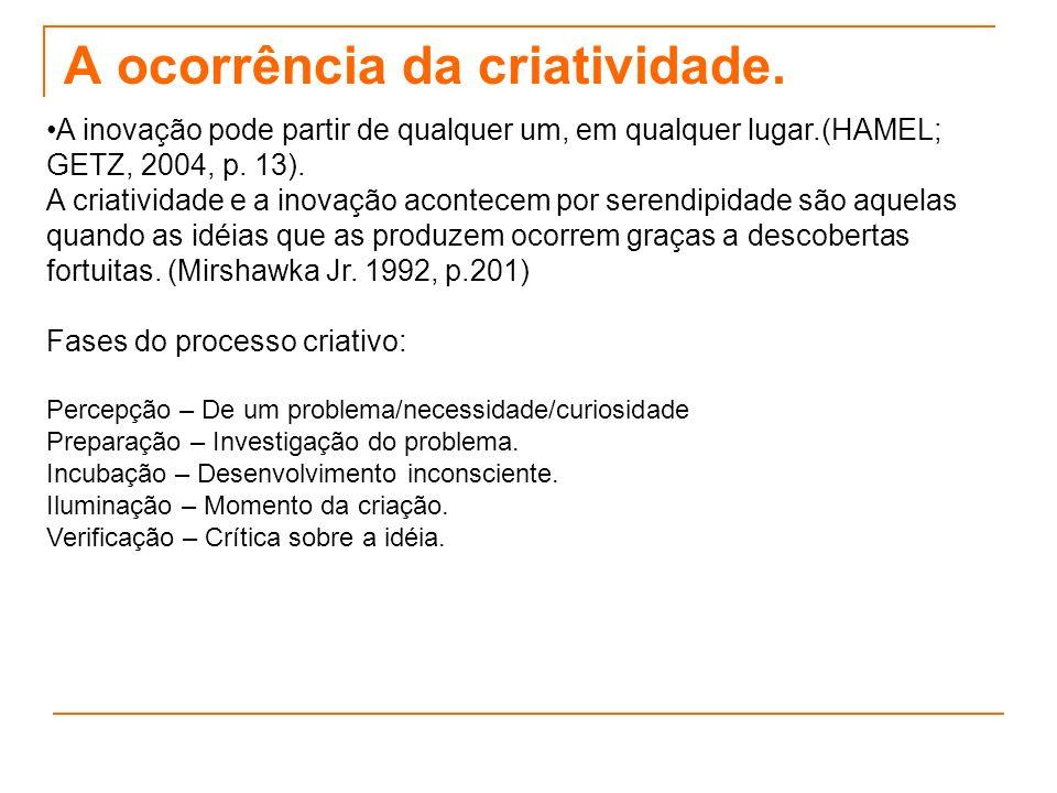 A ocorrência da criatividade. A inovação pode partir de qualquer um, em qualquer lugar.(HAMEL; GETZ, 2004, p. 13). A criatividade e a inovação acontec