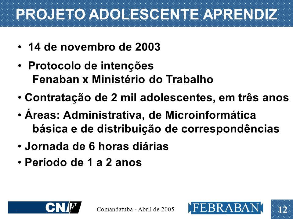 . Comandatuba - Abril de 2005 12 PROJETO ADOLESCENTE APRENDIZ 14 de novembro de 2003 Protocolo de intenções Fenaban x Ministério do Trabalho Contrataç