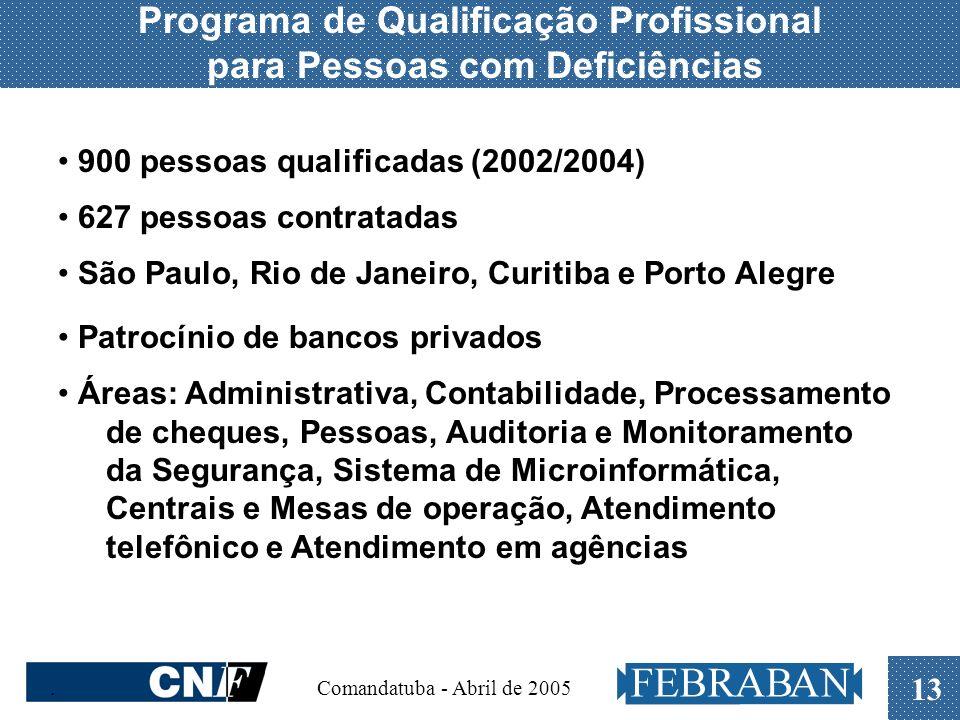 . Comandatuba - Abril de 2005 13 Programa de Qualificação Profissional para Pessoas com Deficiências 900 pessoas qualificadas (2002/2004) São Paulo, R