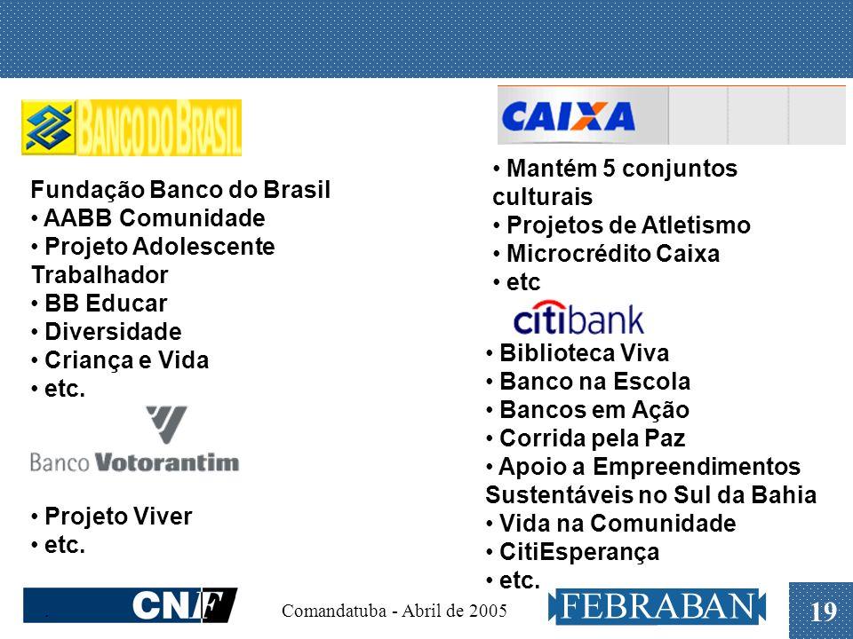 . Comandatuba - Abril de 2005 19 Fundação Banco do Brasil AABB Comunidade Projeto Adolescente Trabalhador BB Educar Diversidade Criança e Vida etc. Ma