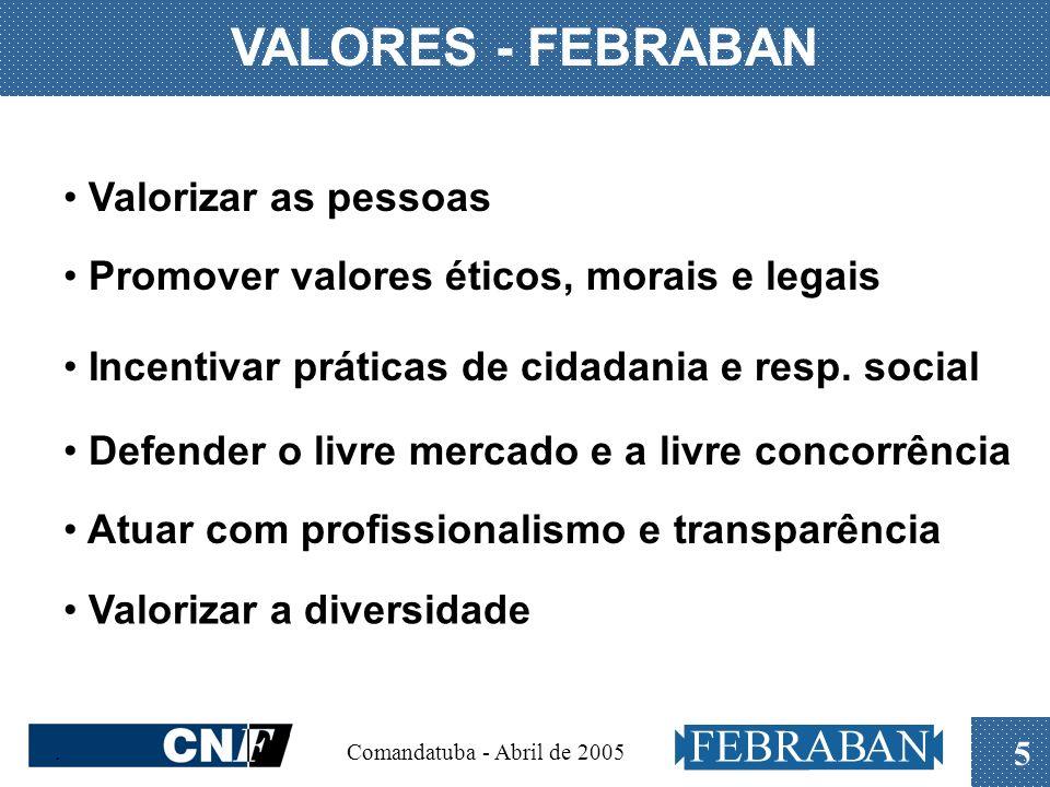 . Comandatuba - Abril de 2005 5 VALORES - FEBRABAN Promover valores éticos, morais e legais Incentivar práticas de cidadania e resp. social Defender o