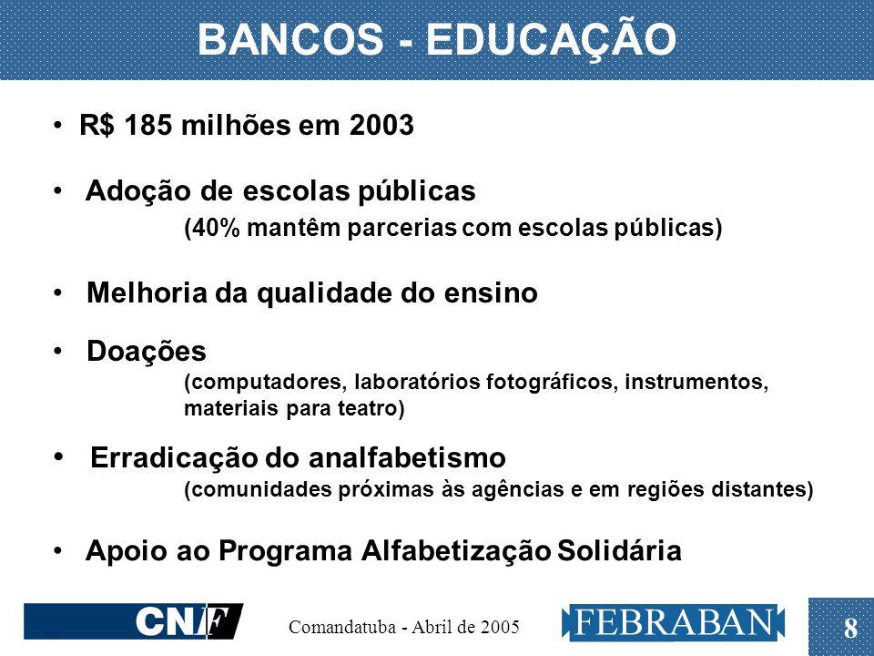 . Comandatuba - Abril de 2005 8 BANCOS - EDUCAÇÃO R$ 185 milhões em 2003 Adoção de escolas públicas (40% mantêm parcerias com escolas públicas) Melhor