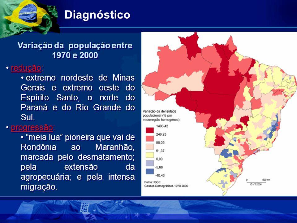 Diagnóstico Variação da população entre 1970 e 2000 Variação da população entre 1970 e 2000 redução: extremo nordeste de Minas Gerais e extremo oeste