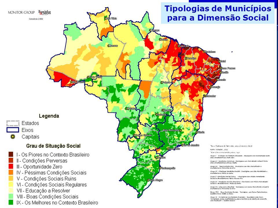 Brasil Tipologias de Municípios para a Dimensão Social