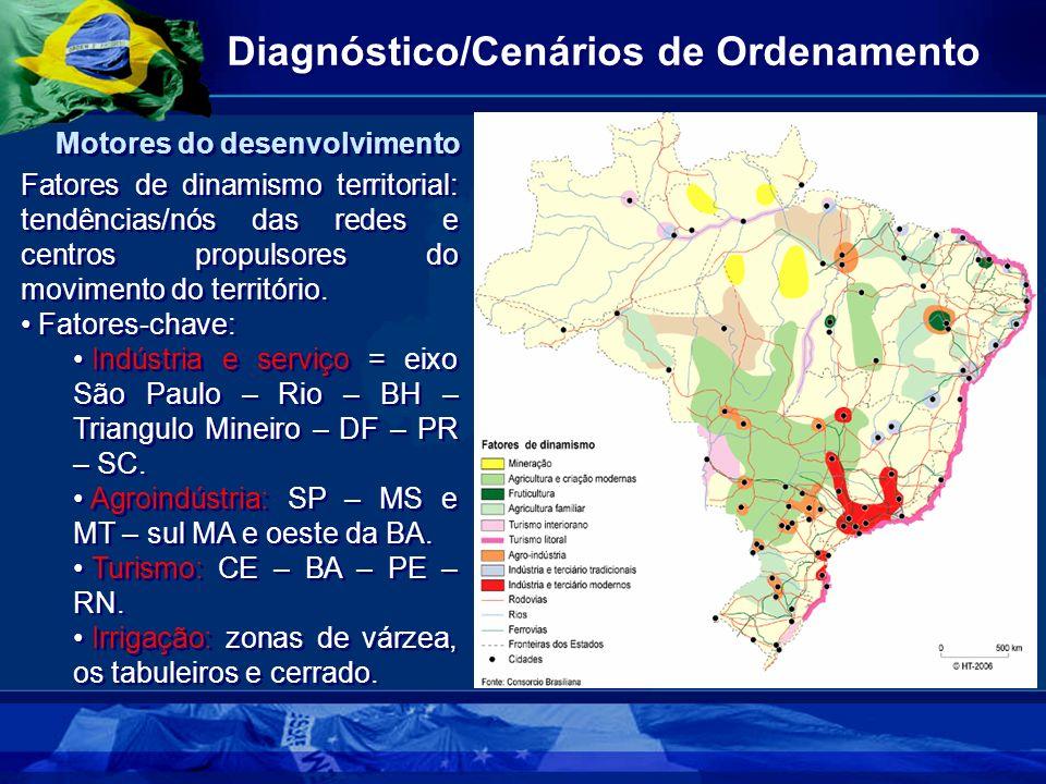 Diagnóstico/Cenários de Ordenamento Motores do desenvolvimento Fatores de dinamismo territorial: tendências/nós das redes e centros propulsores do mov