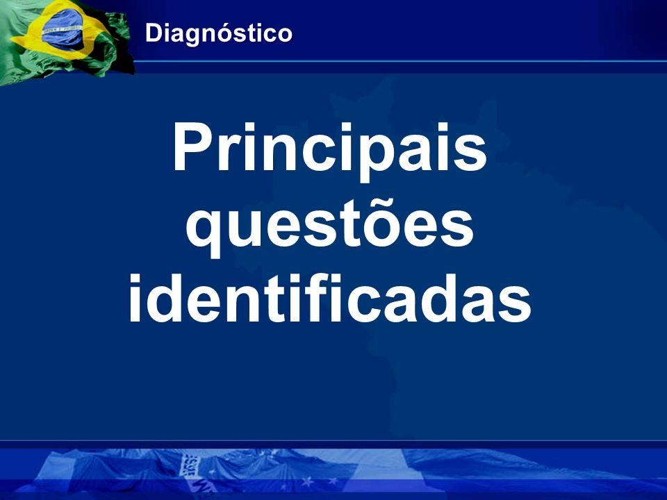 Principais questões identificadas Diagnóstico