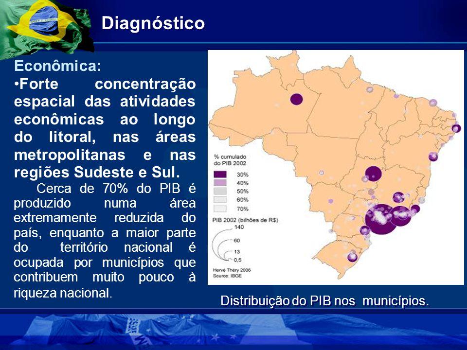 Econômica: Forte concentração espacial das atividades econômicas ao longo do litoral, nas áreas metropolitanas e nas regiões Sudeste e Sul. Cerca de 7