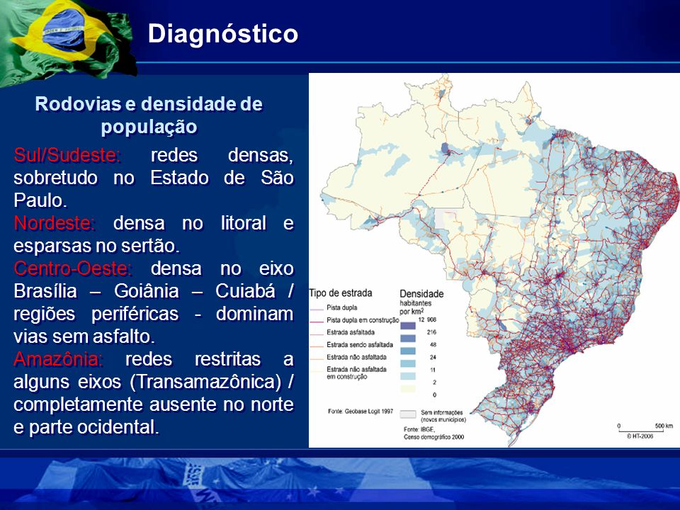 Rodovias e densidade de população Diagnóstico Sul/Sudeste: redes densas, sobretudo no Estado de São Paulo. Nordeste: densa no litoral e esparsas no se