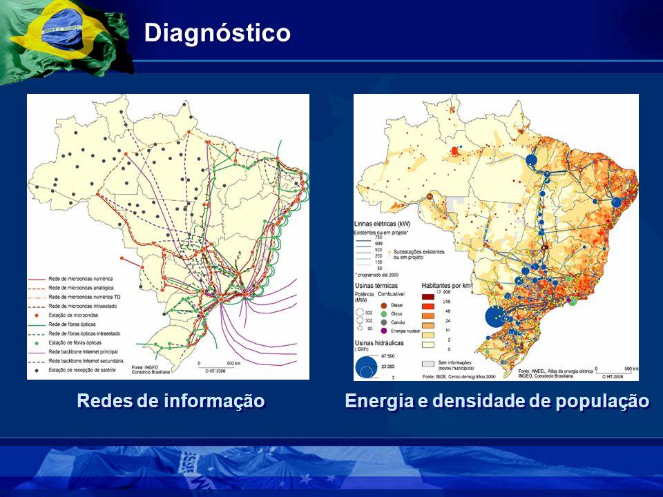 Diagnóstico Limites e ameaças Principias domínios ecológicos do País versus Principais problemas que os afetam (sem ordem de prioridade): o desmatamento da Amazônia, as ameaças de drenagem e de poluição do Pantanal, a desertificação do Nordeste interior, os desabamentos na Serra do Mar e o desflorestamento dos últimos resquícios de Mata Atlântica.