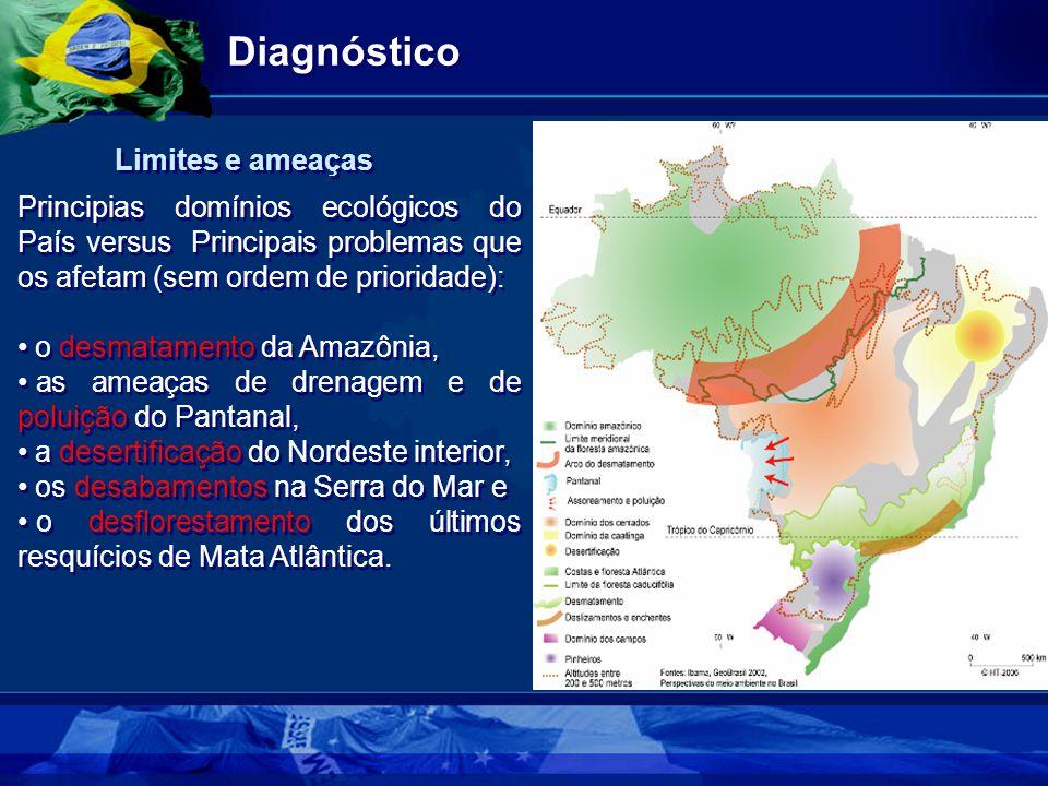 Diagnóstico Limites e ameaças Principias domínios ecológicos do País versus Principais problemas que os afetam (sem ordem de prioridade): o desmatamen