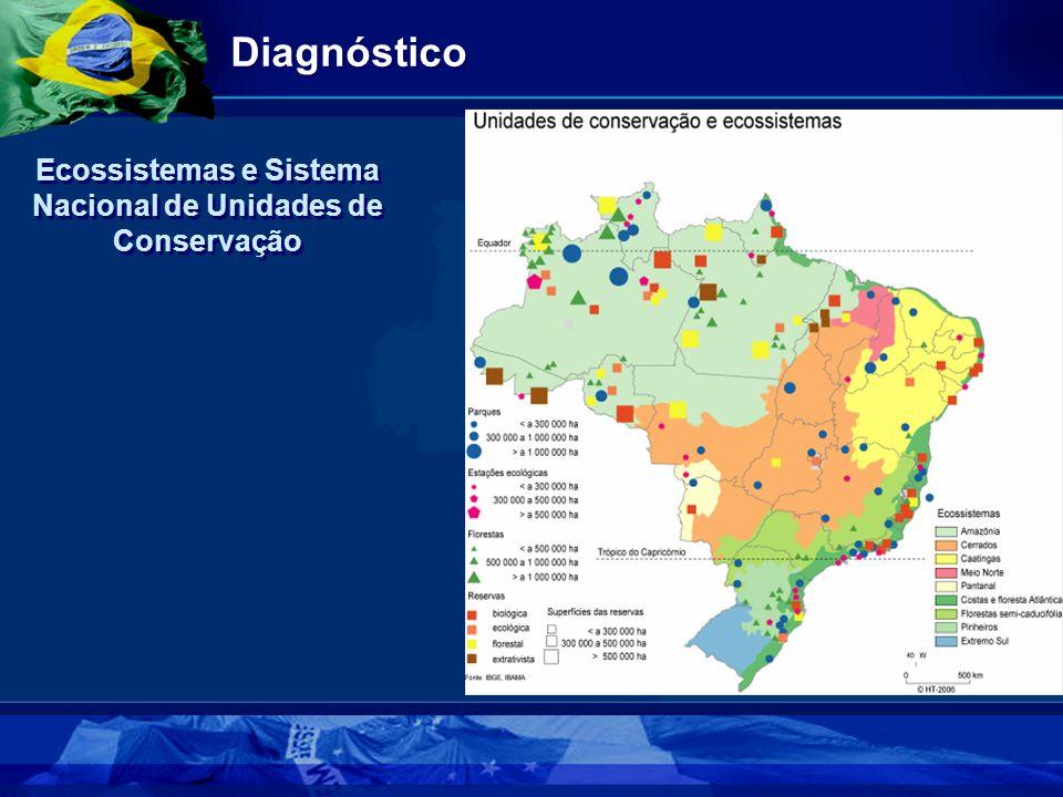 Diagnóstico Ecossistemas e Sistema Nacional de Unidades de Conservação