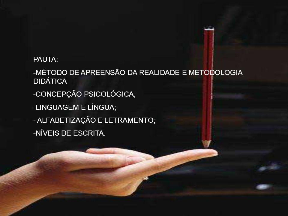 PAUTA: -MÉTODO DE APREENSÃO DA REALIDADE E METODOLOGIA DIDÁTICA -CONCEPÇÃO PSICOLÓGICA; -LINGUAGEM E LÍNGUA; - ALFABETIZAÇÃO E LETRAMENTO; -NÍVEIS DE ESCRITA.