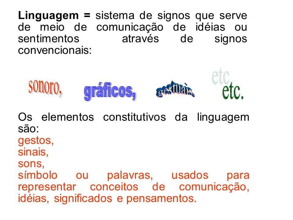 Linguagem = sistema de signos que serve de meio de comunicação de idéias ou sentimentos através de signos convencionais: Os elementos constitutivos da linguagem são: gestos, sinais, sons, símbolo ou palavras, usados para representar conceitos de comunicação, idéias, significados e pensamentos.