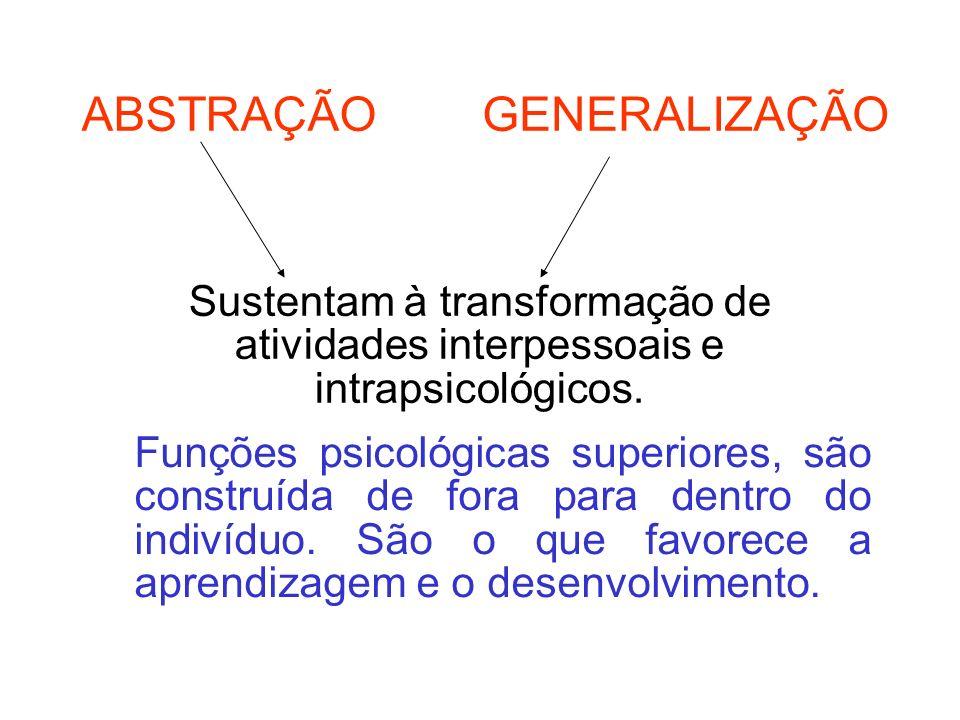 ABSTRAÇÃOGENERALIZAÇÃO Sustentam à transformação de atividades interpessoais e intrapsicológicos.