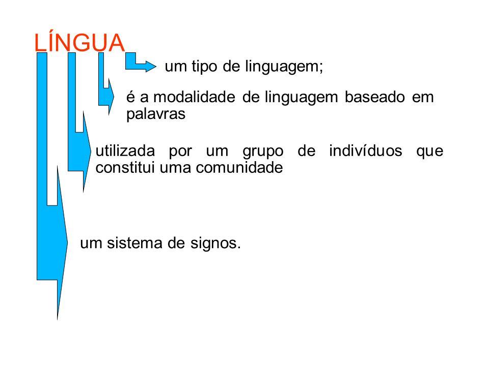 LÍNGUA um tipo de linguagem; utilizada por um grupo de indivíduos que constitui uma comunidade é a modalidade de linguagem baseado em palavras um sistema de signos.