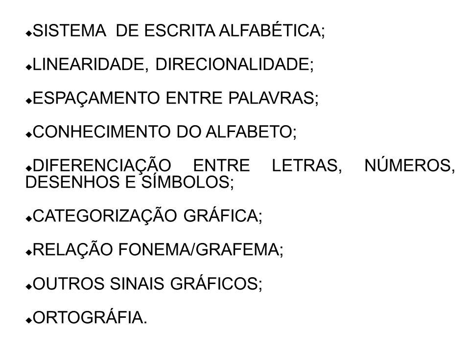 SISTEMA DE ESCRITA ALFABÉTICA; LINEARIDADE, DIRECIONALIDADE; ESPAÇAMENTO ENTRE PALAVRAS; CONHECIMENTO DO ALFABETO; DIFERENCIAÇÃO ENTRE LETRAS, NÚMEROS, DESENHOS E SÍMBOLOS; CATEGORIZAÇÃO GRÁFICA; RELAÇÃO FONEMA/GRAFEMA; OUTROS SINAIS GRÁFICOS; ORTOGRÁFIA.