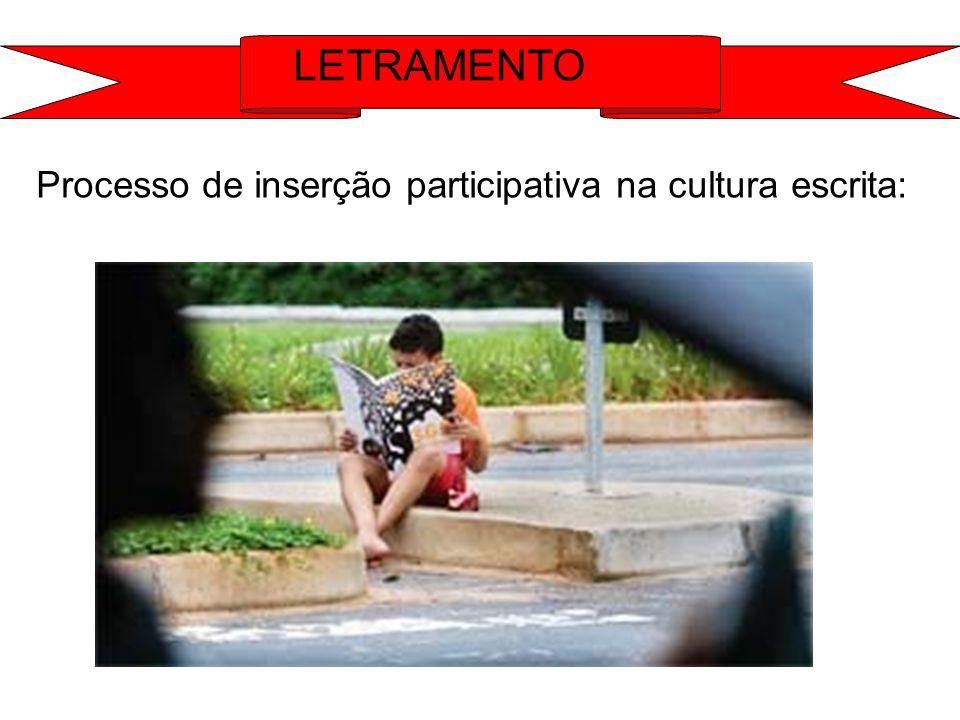 LETRAMENTO Processo de inserção participativa na cultura escrita:
