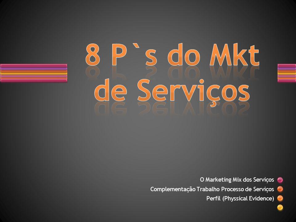 O Marketing Mix dos Serviços Complementação Trabalho Processo de Serviços Perfil (Physsical Evidence)