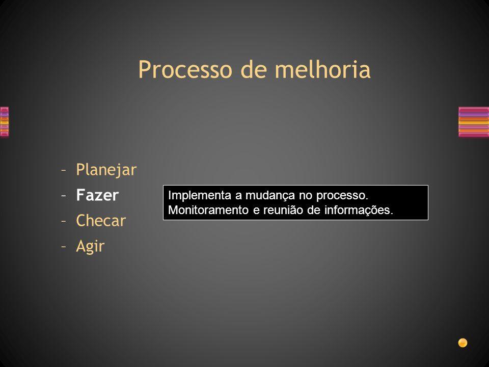 Processo de melhoria Implementa a mudança no processo. Monitoramento e reunião de informações. –Planejar –Fazer –Checar –Agir