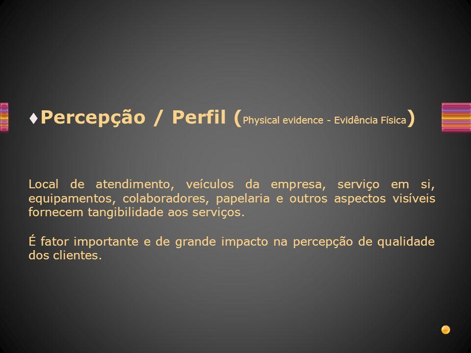 Percepção / Perfil ( Physical evidence - Evidência Física ) Local de atendimento, veículos da empresa, serviço em si, equipamentos, colaboradores, pap