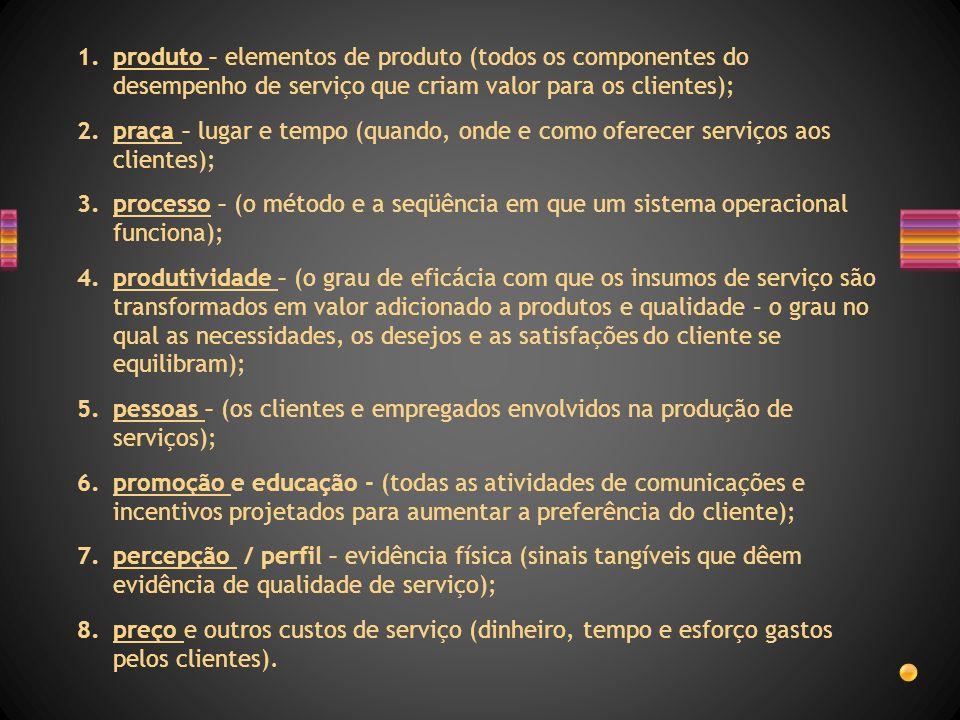 1.produto – elementos de produto (todos os componentes do desempenho de serviço que criam valor para os clientes); 2.praça – lugar e tempo (quando, on