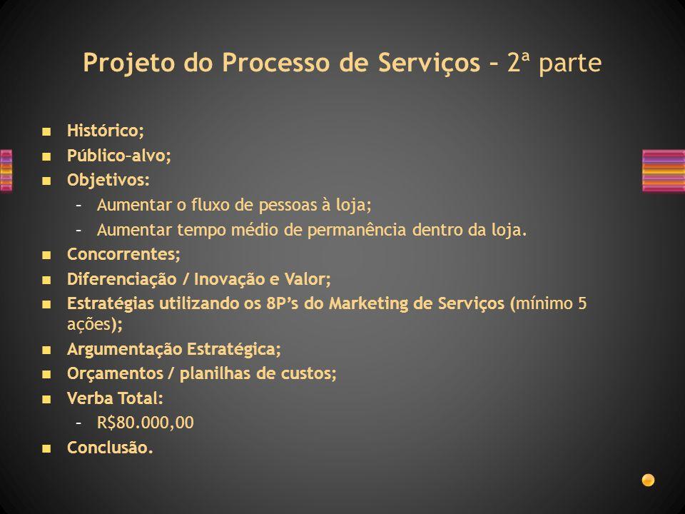 Projeto do Processo de Serviços – 2ª parte Histórico; Público–alvo; Objetivos: –Aumentar o fluxo de pessoas à loja; –Aumentar tempo médio de permanênc