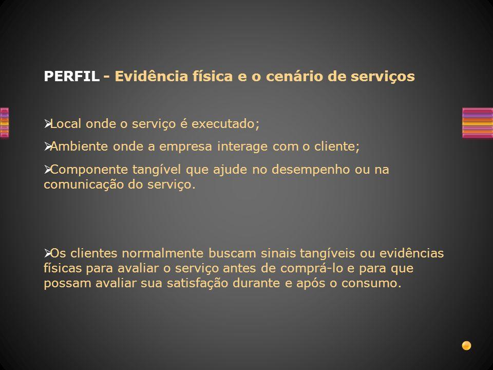 PERFIL - Evidência física e o cenário de serviços Local onde o serviço é executado; Ambiente onde a empresa interage com o cliente; Componente tangíve