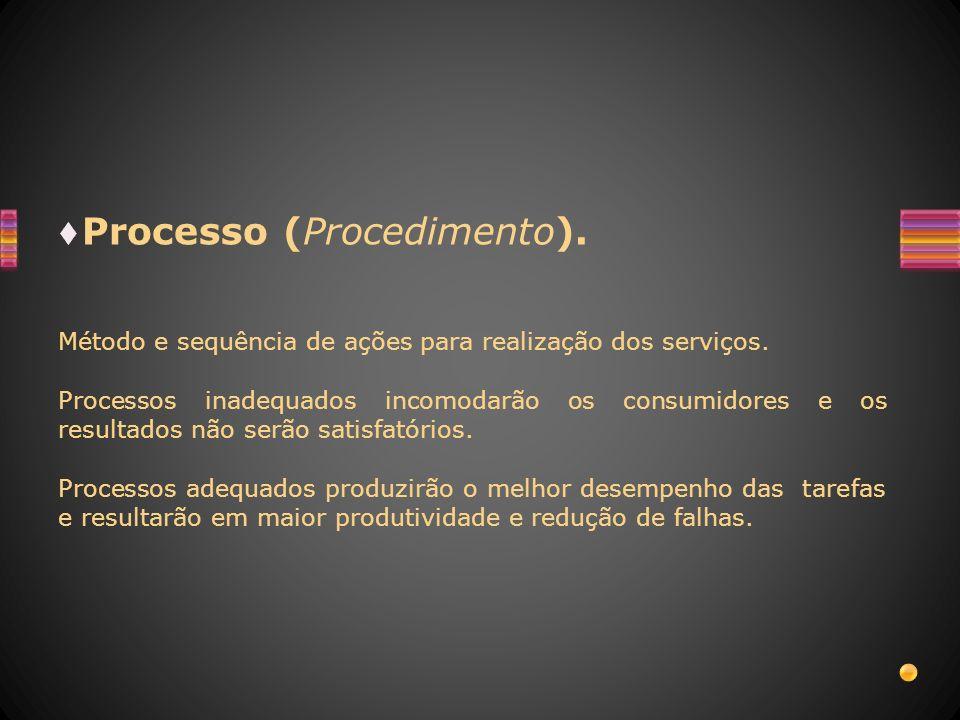 Processo (Procedimento). Método e sequência de ações para realização dos serviços. Processos inadequados incomodarão os consumidores e os resultados n