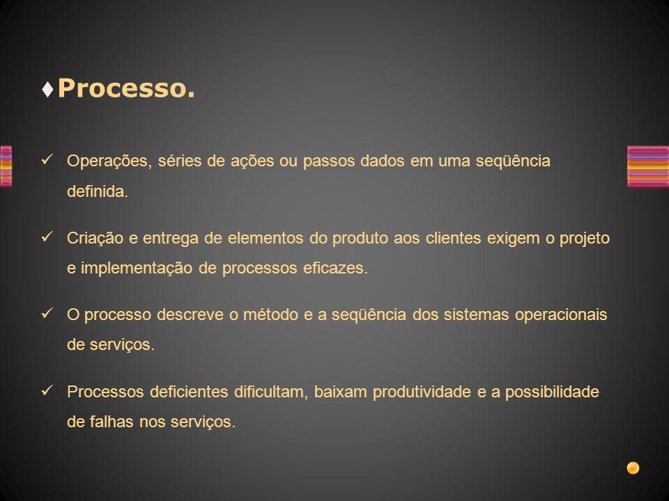 Processo. Operações, séries de ações ou passos dados em uma seqüência definida. Criação e entrega de elementos do produto aos clientes exigem o projet