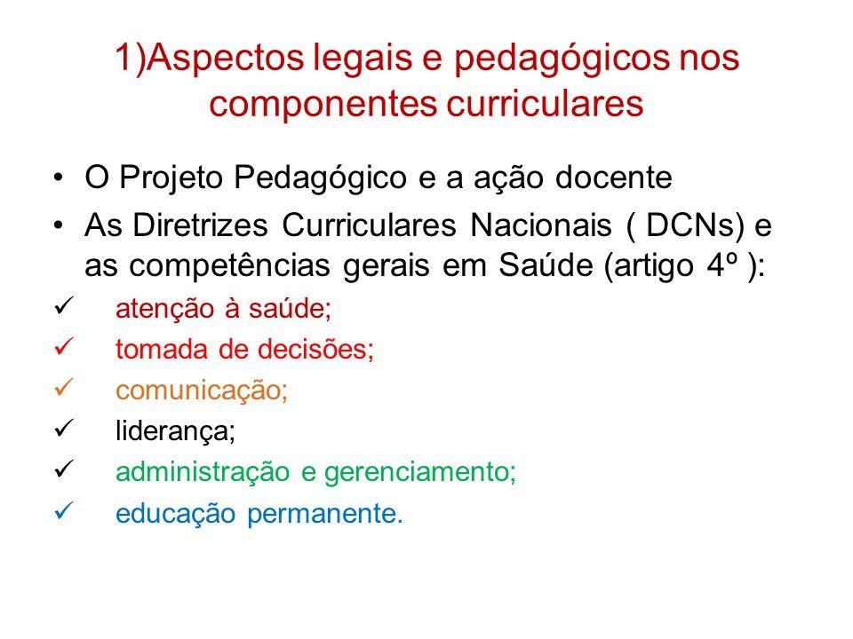 1)Aspectos legais e pedagógicos nos componentes curriculares O Projeto Pedagógico e a ação docente As Diretrizes Curriculares Nacionais ( DCNs) e as c