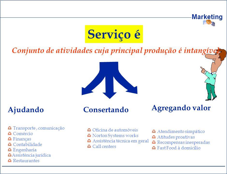 Marketing Serviço é Conjunto de atividades cuja principal produção é intangível AjudandoConsertando Agregando valor d Transporte, comunicação d Comérc