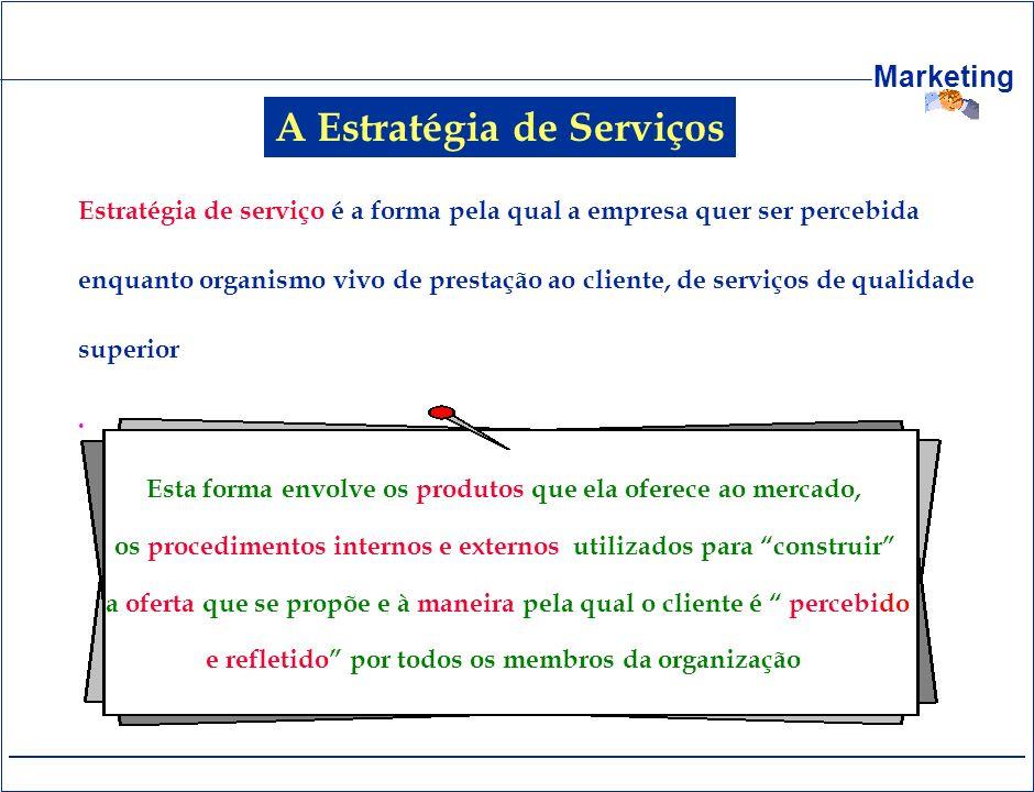 Marketing A Estratégia de Serviços Estratégia de serviço é a forma pela qual a empresa quer ser percebida enquanto organismo vivo de prestação ao clie