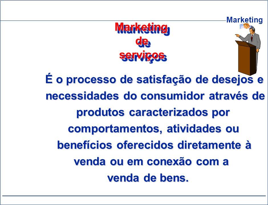MarketingMarketingMarketingdede serviçosserviços É o processo de satisfação de desejos e necessidades do consumidor através de produtos caracterizados